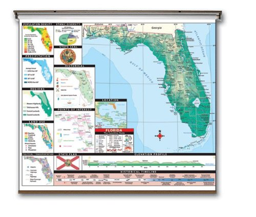 Florida State Intermediate Thematic Wall Map on Roller w/ Backboard
