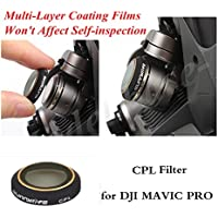 HD CPL Lens Filters Gimbal Camera Accessories for DJI MAVIC Pro Drone parts