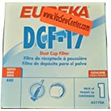 Eureka Electrolux Sanitaire FILTER, DUST CUP DCF17 440 SERIES (63170A)