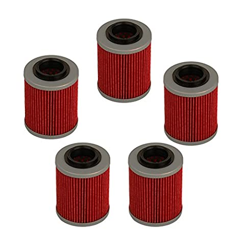 HIFROM Oil Filter for HF152 Can-am Commander Bombardier Outlander Max 330 400 650 800 500 1000 DS650 DS650X BAJA Aprilia Rsv Mille 1005 R 1000 Factory (Bombardier Outlander Max)