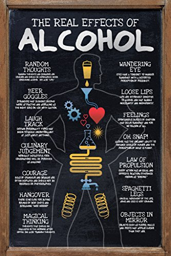 The Real Effects of Alcohol Humor Poster