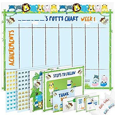 Athena Futures Potty Training Chart for Toddlers – Reward Your Child – Sticker Chart, 4 Week Reward Chart, Certificate, Instruction Booklet and More – for Boys and Girls
