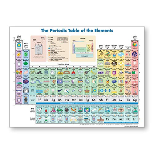 Science Trim Border - Periodic Table of Elements Poster (Periodic Table Display) Science Posters for Kids Classroom & Home -18 x 24 (Non Laminated)