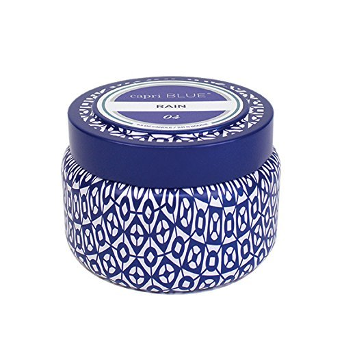 Capri Blue Printed Travel Tin - Paris No21