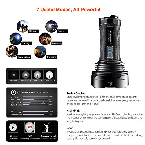 JETBeam T6 4350 Lumens 2016 Edition Brightest Flashlight ...
