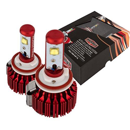 Akarui LED Headlight Bulbs Conversion Kit -Single Beam - CREE XHP70 LED - 9.600 lumens - 6K Cool White - 2-Year Warranty - Pair - 9006