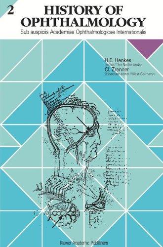 History of Ophthalmology: Sub Auspiciis Academiae Ophthalmologicae Internationalis
