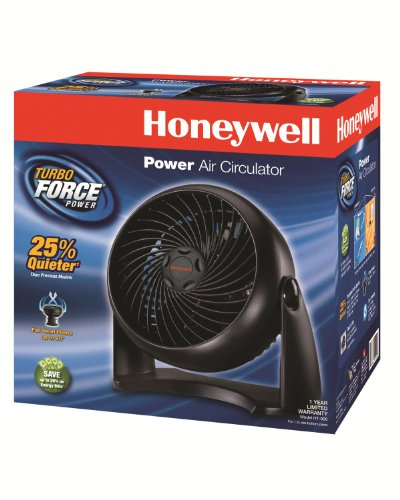 Buy fans for home