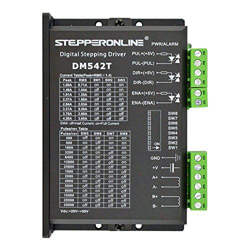 stepperonline-cnc-digital-stepper-motor-driver-10-42a-20-50vdc-for-nema-17-23-24-and-34-stepper-moto