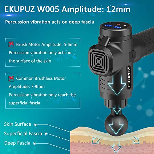 Massage Gun, EKUPUZ 30 Speeds Massager with 6 Massage Heads, Deep Tissue Percussion Muscle Massager, Cordless Electric Handheld Massage Device for Neck, Back, Shoulder Pain Relief
