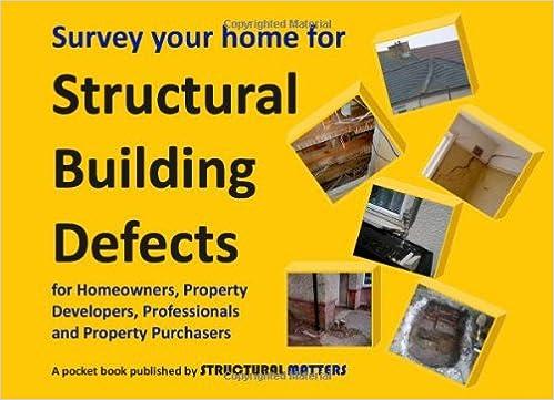 Diy house survey checklist uk