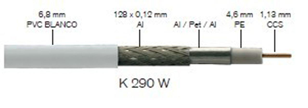 Fte-maximal k 290 w - Cable coaxial 750h diámetro 4,6 k290w pvc blanco: Amazon.es: Bricolaje y herramientas