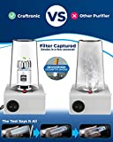 Craftronic® NanoActive™ | Car Air Purifier
