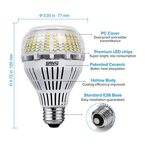 SANSI A21 30W LED Light Bulbs, 450W-500W Incandescent Bulb Equivalent, 5000lm High Lumens LED Bulb, Daylight White 5000K Super Bright LED Bulb, E26 Medium Screw Base Home Lighting, Not-Dimmable