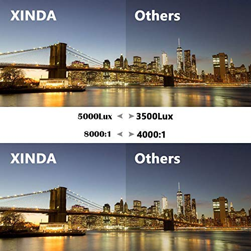 XINDA,Proyector: Amazon.es: Electrónica