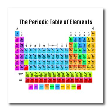 3drose ht1083183 the periodic table of elements iron on heat 3drose ht1083183 the periodic table of elements iron on heat transfer 10 by 10 urtaz Choice Image
