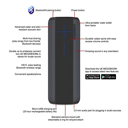 MEGABOOM Charcoal Bluetooth Certified Refurbished