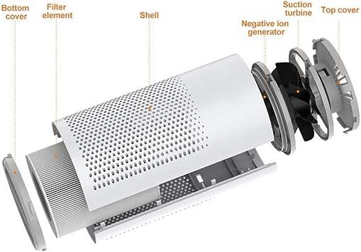 SODIAL 3 En 1 Purificador De Aire Con Filtro - Portátil Silencioso Purificador De Aire Ionizador De Escritorio Personal Limpiador De Aire, Para Casa,Trabajo, Humo, Polvo: Amazon.es: Coche y moto