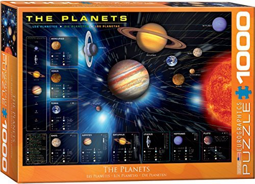 EuroGraphics The Planets Planets Planets Puzzle (1000-Piece) by EuroGraphics 1505c9