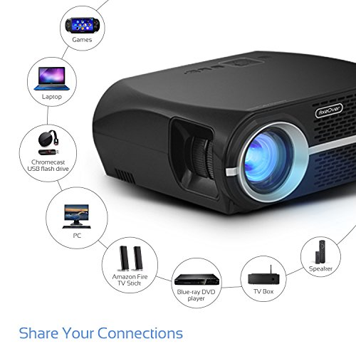 FIXEOVER GP100 Video Projector