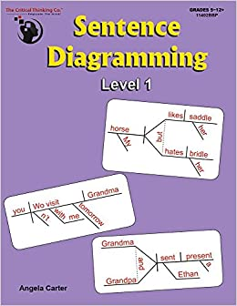 Sentence diagramming level 1 breakdown and learn the underlying sentence diagramming level 1 breakdown and learn the underlying structure of sentences grades 5 12 angela carter 9781601448545 amazon books ccuart Gallery