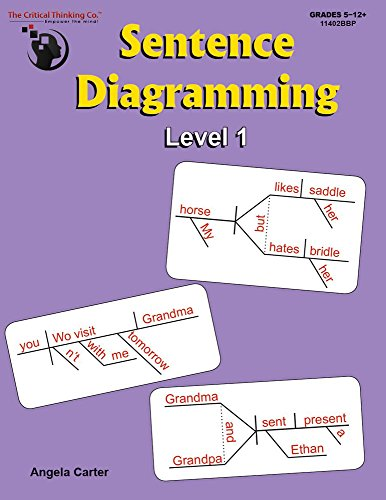 Sentence Diagramming Level 1 - Breakdown and Learn the Underlying Structure of Sentences (Grades 5-12+)