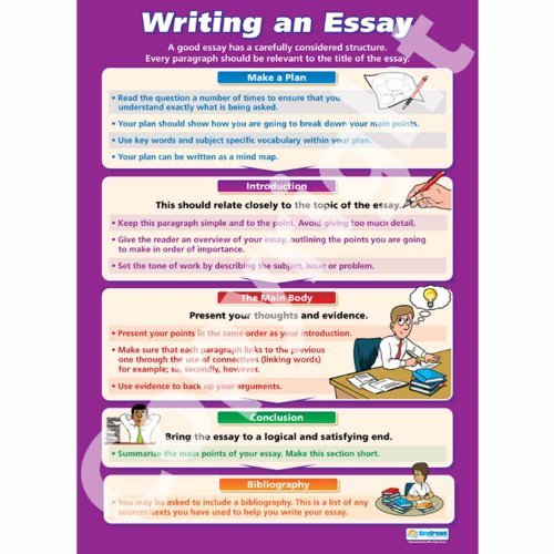 high school essay vocabulary Visualizing vocabulary by: eileen simmons publication: the quarterly, vol 24, no 3 date: summer 2002 summary: simmons presents a series of creative activities that have advanced her high school students' vocabularies and impressed on them the power of words.