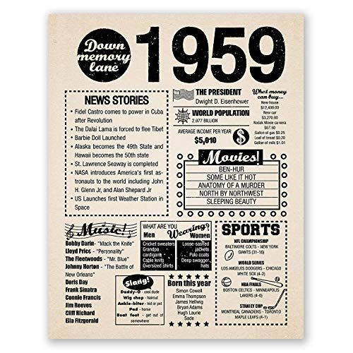 8x10 1959 Birthday Gift // Back in 1959 Newspaper Poster // 60th Birthday Gift // 60th Party Decoration // 60th Birthday Sign // Born in 1959 Print]()