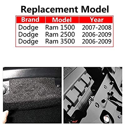 OTUAYAUTO 4Pcs Tail Light Assembly Grommets Fastener Retainer Clips for 2007-2013 Dodge Ram 1500 2500 3500 - OEM # 68084593AA: Automotive