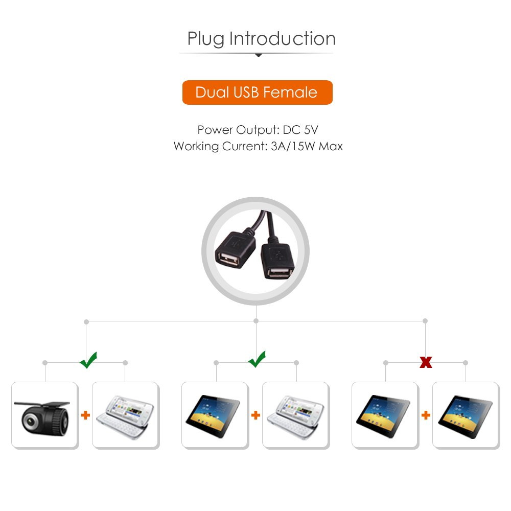 Hard Wire Power Cord Cable Car Charger Dual Usb Female Wiring A Double Plug Electronics