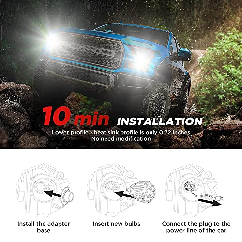 H11/H9/H8 LED Headlight Bulbs, 110W 12000 Lumens 6500K Cool White IP68 Waterproof, Extremely Bright Automotive LED Headlights Bulb Conversion Kit, 2 Pack - Gold