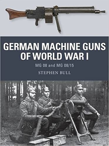 German Machine Guns of World War I: MG 08 and MG 08/15 (Weapon)