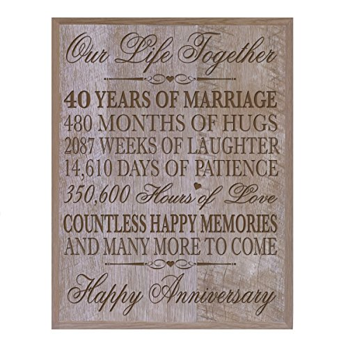 40th Wedding Anniversary Wall Plaque Gifts for Couple, 40th Anniversary Gifts for Her, Gifts for Him 12