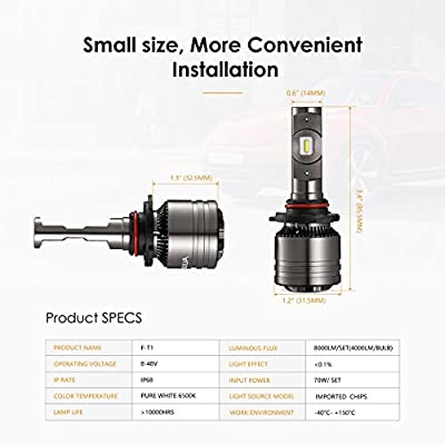 Auxbeam 9006 Led Headlight Bulbs F-T1 Series Led Headlights 70W 6000K 8000lm Super Bright LED Chips Single Beam with Temperature Control: Automotive