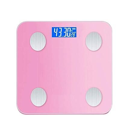 bmi gordo del cuerpo de la escala digital