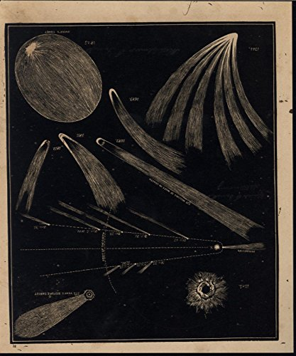 Comets Tail of Frozen Ice Rock 1850 antique wax engraved astronomy (Comet Ice)