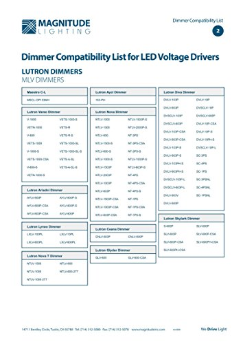 12V Magnitude Magnetic Dimmable LED Driver Transformer Hardwired Under Cabinet Lighting 60 Watt - Inspired LED by Inspired LED (Image #4)