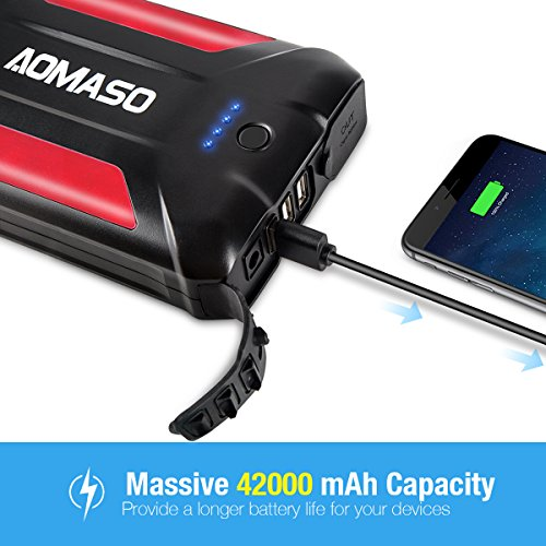 42000mAh mobile or portable Charger All purpose External Battery vitality Bank Aomaso 55A 3 USB outcome and 15A Cigar Lighter outcome with LED Emergency for car Use cel Laptop Outdoor UAV and Pokmon GO mobile or portable vitality Banks