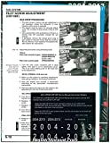 61KSJ08 2004-2013 Honda CRF80F CRF100F Motorcycle Service Manual