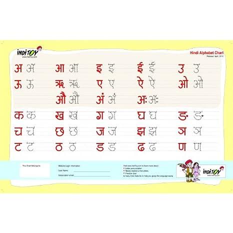laminated hindi alphabet writing chart