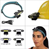 Rechargeable Headlamps for Camping Hiking - LED Hard Hat Light - Lightweight Running Headlamp - Best Head Lamp for Kids - USB Light on Headband