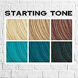 Keracolor Clenditioner Color Depositing Conditioner Colorwash, Teal, 12 fl oz