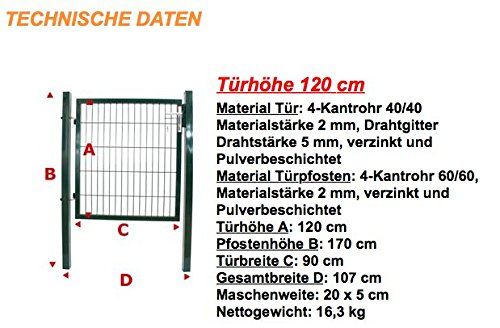 Beste Ampere Drahtstärke Diagramm Zeitgenössisch - Elektrische ...