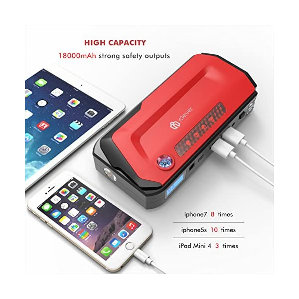 IClever 600A Peak 18000mAh Portable Jump Starter Up To 65L Gas Or 40L Diesel Engine Auto Battery Booster Power Bank And Phone Charger With Dual USB Ports Car Charger And AC Adapter