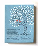 MuralMax - Personalized Family Tree & Lovebirds, Stretched Canvas Wall Art, Make Your Wedding & Anniversary Gifts Memorable, Unique Decor, Color Blue # 1 - 30-DAY - Size - 20x24