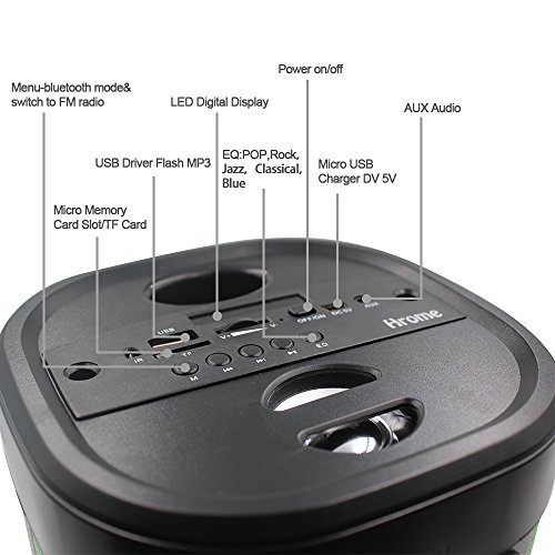 Buy bluetooth speaker for classical music