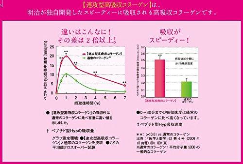 Collagen Meiji Amino Beauty Dạng Nước 50ml x 10 Lọ - CLG007
