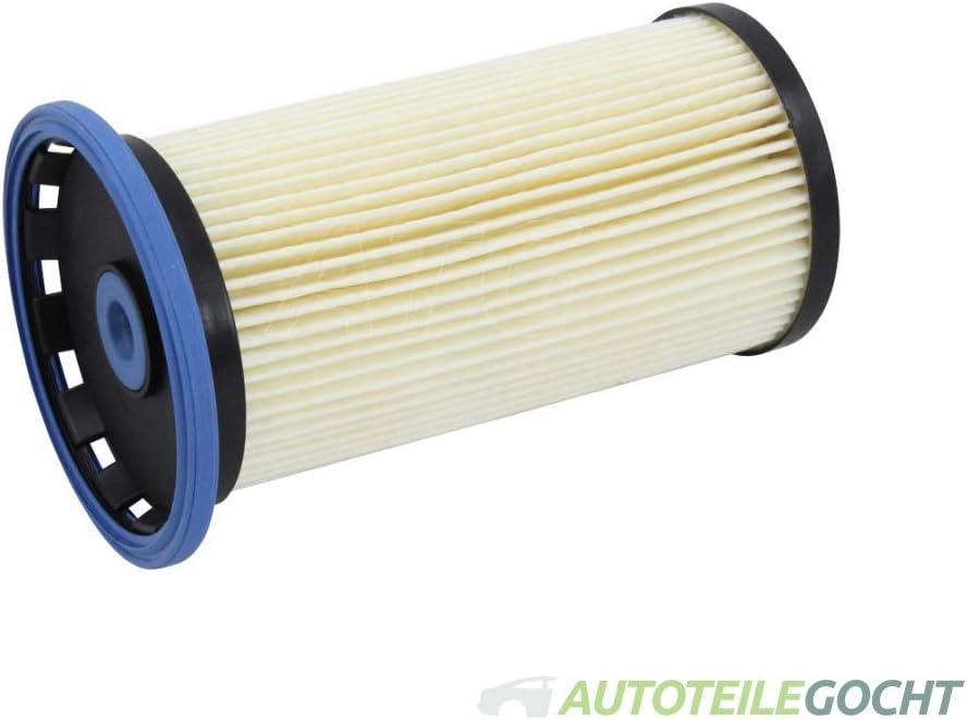Dieselfilter Auto