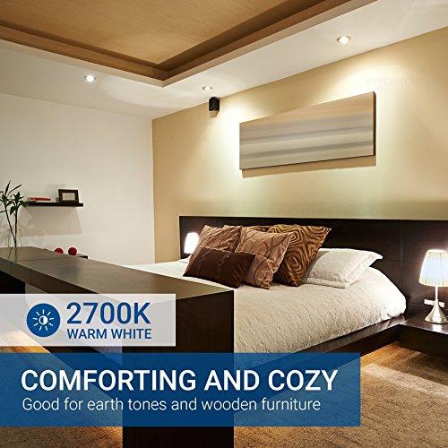 Hyperikon par20 led bulb dimmable 8w 50w equivalent for Living room 2700k or 3000k