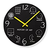 "History of Art Wall Clock 10"" MoMA Exclusive"
